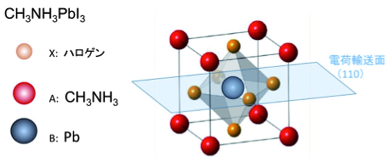 公益社団法人日本化学会 ... : 変換 単位 : すべての講義